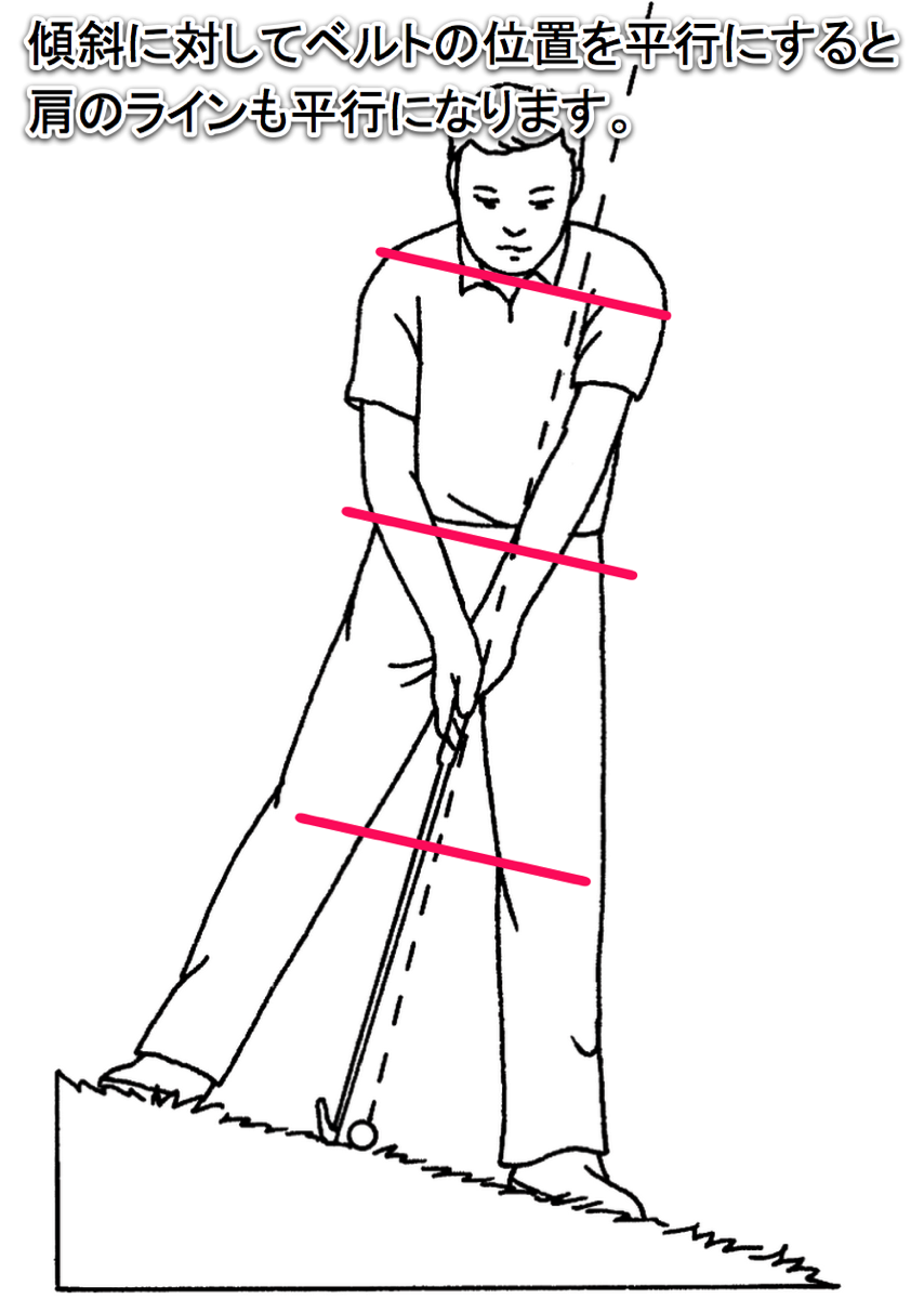 左足下がりの打ち方