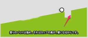 登りのパット