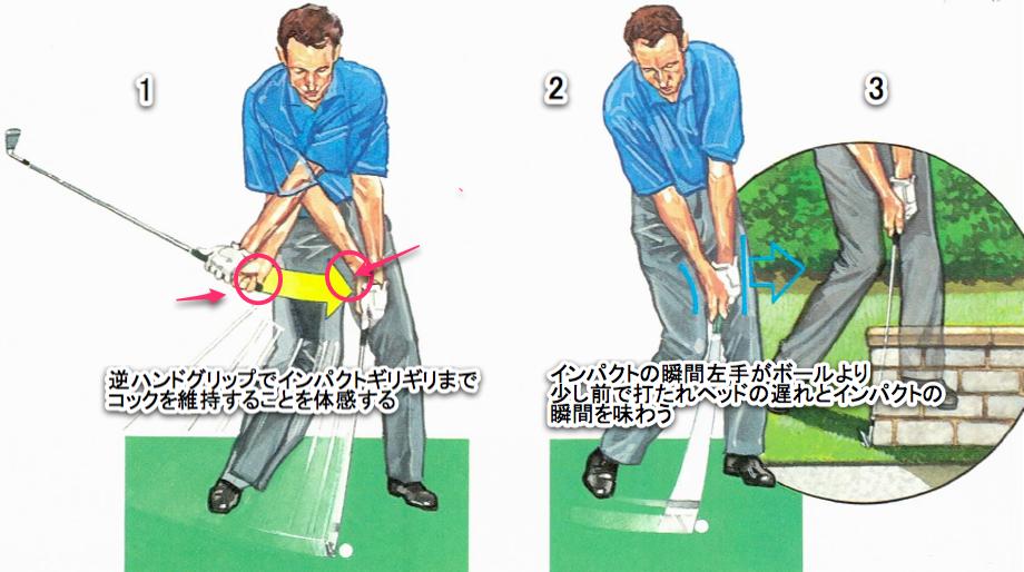 飛距離を伸ばしたい人は、ゴルフのタメを作る
