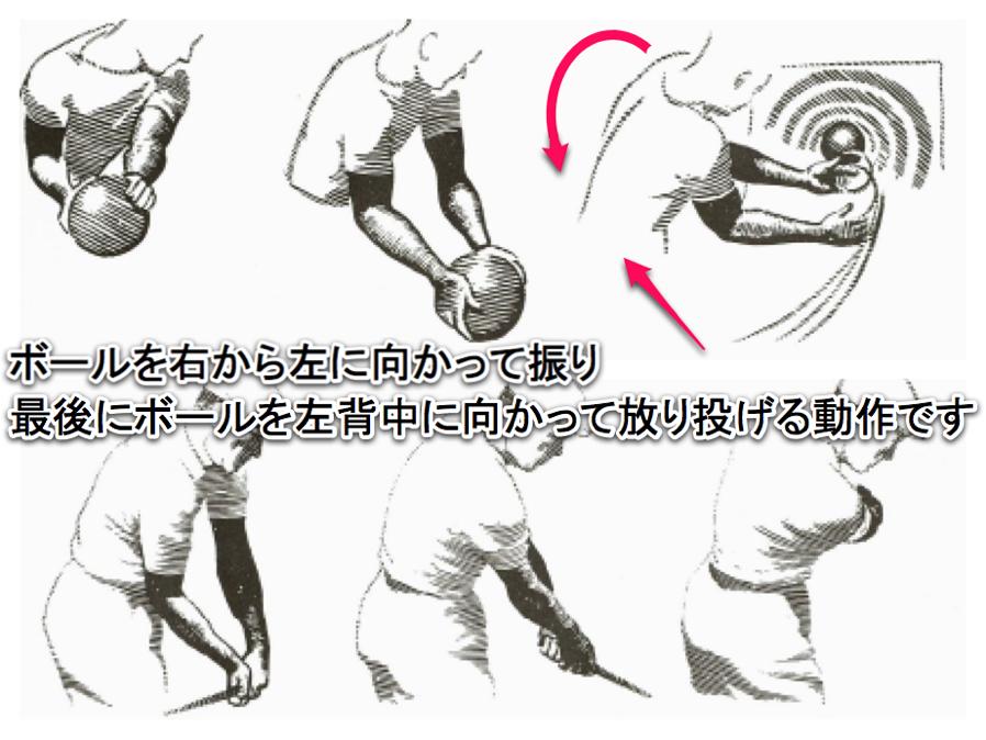 ゴルフ ダウンスイング右ひじの動きを身につける。
