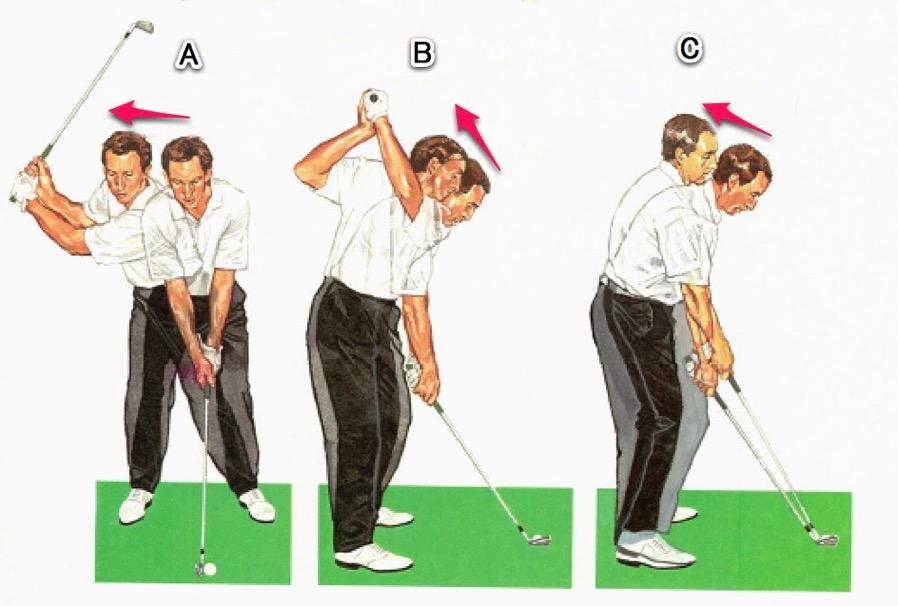 ゴルフ ショットが乱れる原因、頭が動きすぎる