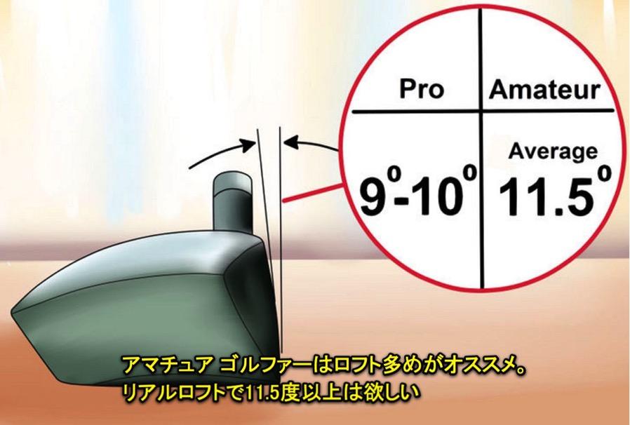 【ドライバーの飛距離を伸ばす方法】必ず守らなければいけないポイント