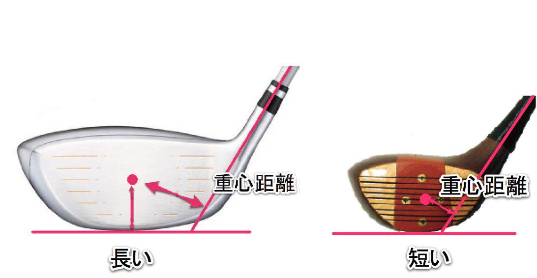 ゴルフ 効率よく飛ばす方法