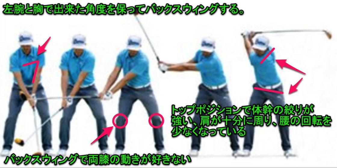 ゴルフ バックスウィングの基礎