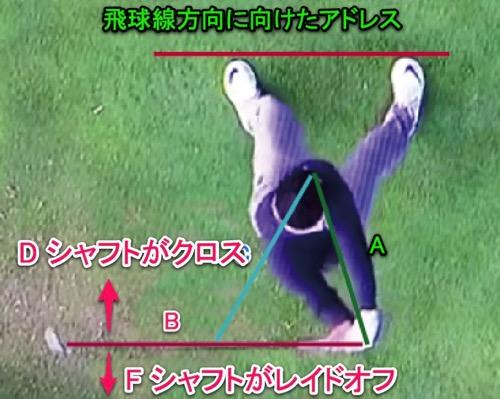 ゴルフ トップ位置でのシャフトがクロスするのを直す方法とチェク方法