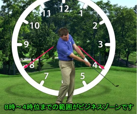 ゴルフ フィニッシュを意識する  (アプローチとパット)