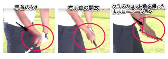 ゴルフ 中々分からない回転運動とダウンスウィングの始動