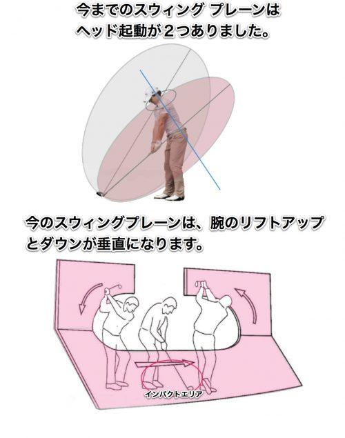 飛んで、曲がらない球を何度でも打てるスウィングの基本