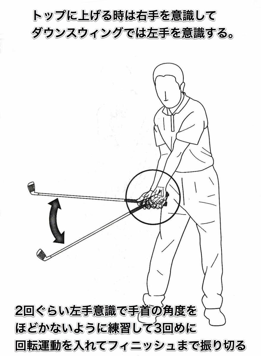 ゴルフ スウィング動作を細かくチェックする