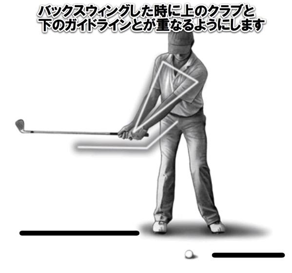 ゴルフ初心者アイアンの練習方法?正しい打ち方とは?