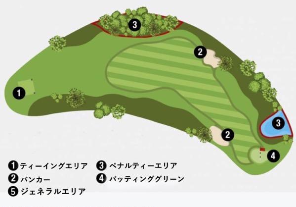 【新しいゴルフ規則(ルール)について】初心者にも分かりやすく読みやすい解説