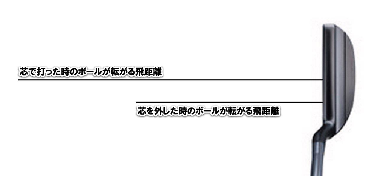 スクリーンショット 2019 02 25 15 05 50