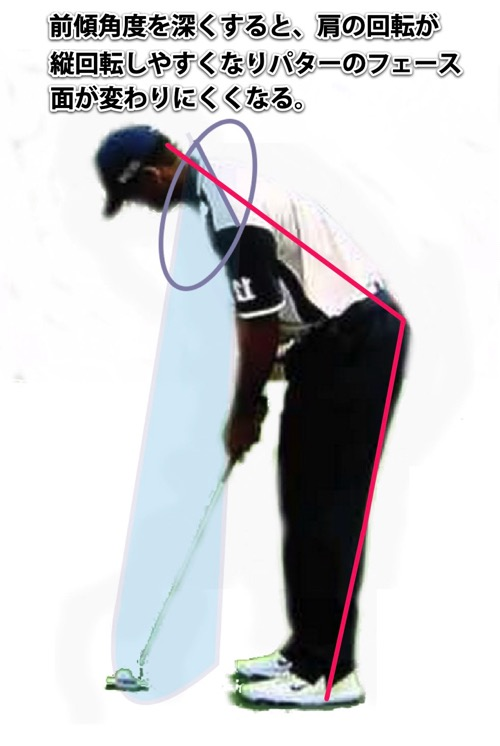 ゴルフ パターの前傾姿勢は深い方が良い?それとも・・・